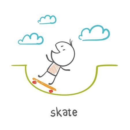 visual perception: man rides a skateboard illustration