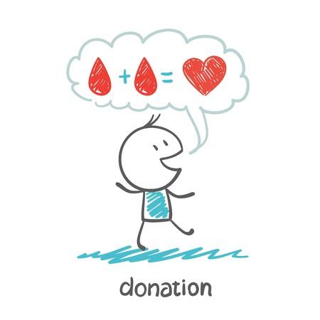 Eine Person denkt über Blutspende-Illustration Standard-Bild - 36067760