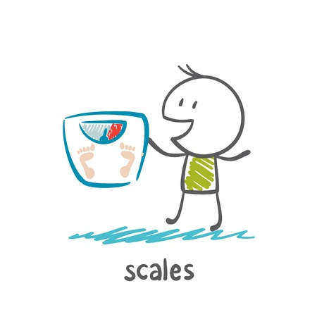 man weighed on the scales illustration