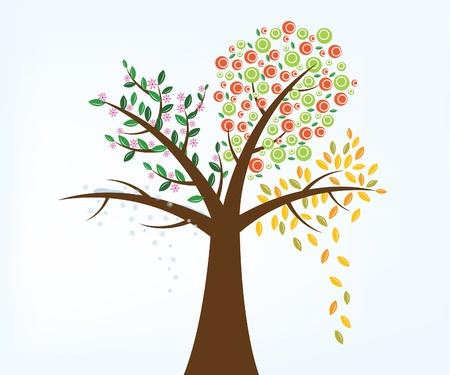 Cztery sezon drzewo