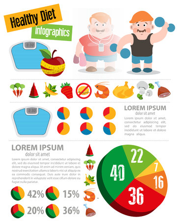 before and after: Healthy diet infographics, healthy lifestyle, sport, before after