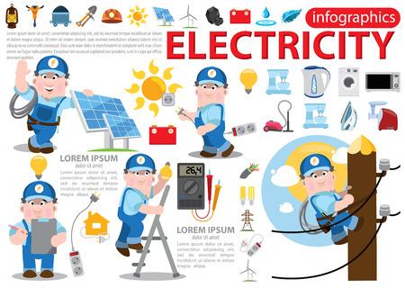 電気インフォ グラフィック、エネルギー論、専門の電気技師のコンセプト電気男  イラスト・ベクター素材