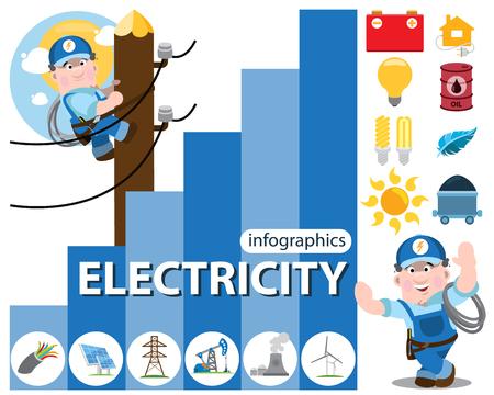 energetics: Electricity infographics, energetics icons, electrician symbols