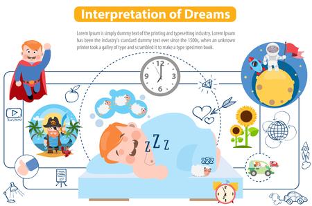 Interpretation of Dreams Illustration