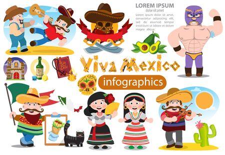 Conjunto de personajes en estilo de dibujos animados sobre temas mexicanos. Hombres y mujeres en meksikanskots de ropa tradicional.
