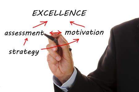 business flowchart shows excellence photo