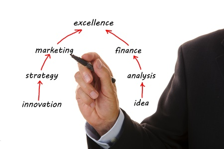 marketing plan to excellence Stock Photo - 10753980