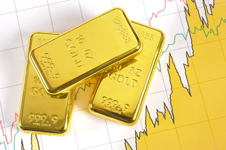 three gold bars on chart photo