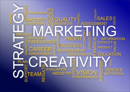 marketing plan: business word cloud