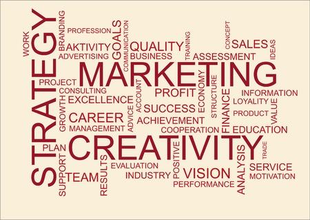 business word cloud photo