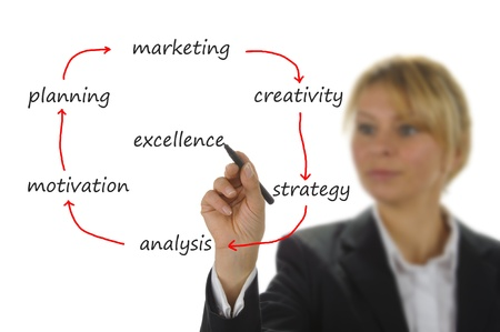 business woman shows strategy and marketing tactics photo