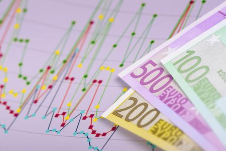banconote euro: grafico mostra successo al mercato azionario