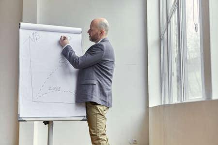 ハゲの実業家がボード上にクエスチョン マークを描画