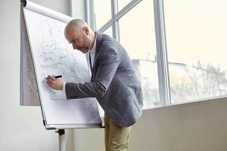 講義中に日付を描画ハゲの実業家