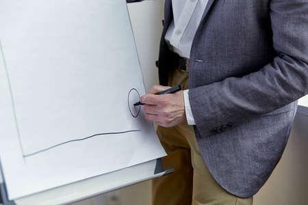 ハゲの実業家がボード上に円を描画