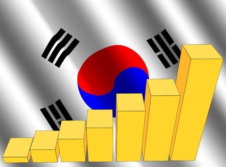 rippled: bar chart and rippled Korean flag illustration