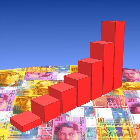 economic interest: bar chart on Swiss francs globe illustration