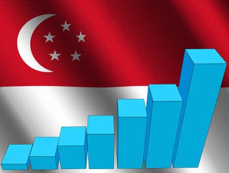 singaporean flag: bar chart and rippled Singaporean flag illustration