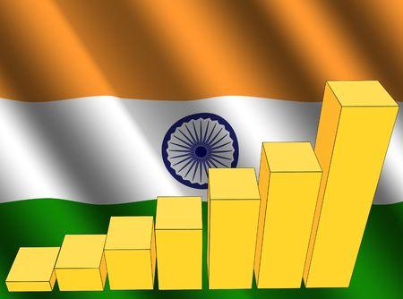 rippled: bar chart and rippled Indian flag illustration Stock Photo