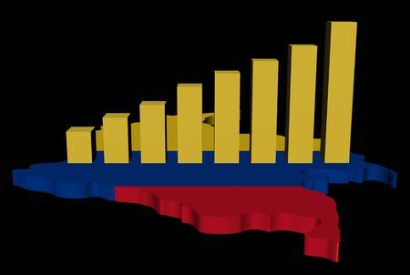 graph on Colombia map flag illustration illustration