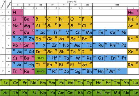 Periodic Mendeleev table. Vector illustration Illustration