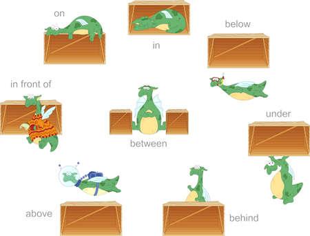 Dragon de dessin animé et la boîte. Grammaire anglaise en images pour étudiants, élèves et enfants d'âge préscolaire