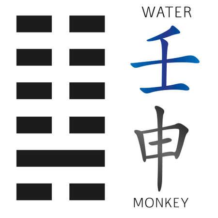 ching: Symbol of i ching hexagram from chinese hieroglyphs. Translation of 12 zodiac feng shui signs hieroglyphs Illustration