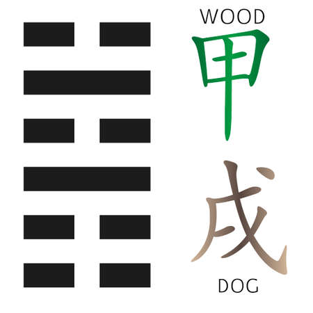 gua: Symbol of i ching hexagram from chinese hieroglyphs. Translation of 12 zodiac feng shui signs hieroglyphs Illustration