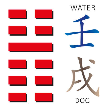 cosmology: Symbol of i ching hexagram from chinese hieroglyphs. Translation of 12 zodiac feng shui signs hieroglyphs- water and dog.