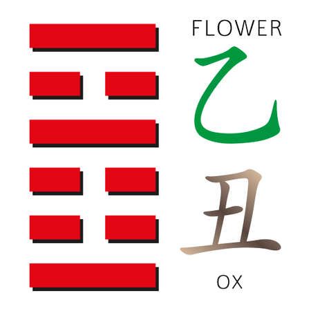 cosmology: Symbol of i ching hexagram from chinese hieroglyphs. Translation of 12 zodiac feng shui signs hieroglyphs- flower and ox.