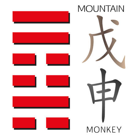 hexagram: Symbol of i ching hexagram from chinese hieroglyphs. Translation of 12 zodiac feng shui signs hieroglyphs- montain and monkey.