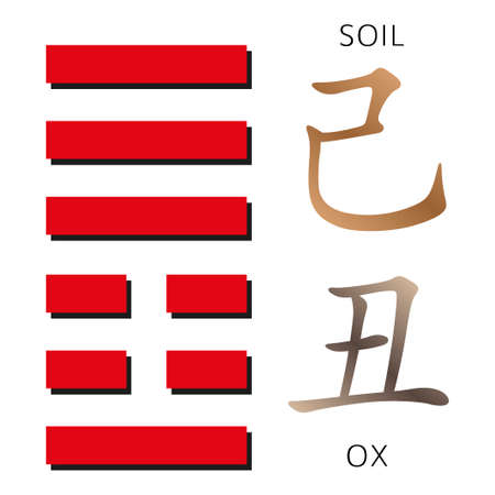 hexagram: Symbol of i ching hexagram from chinese hieroglyphs. Translation of 12 zodiac feng shui signs hieroglyphs- soil and ox. Illustration