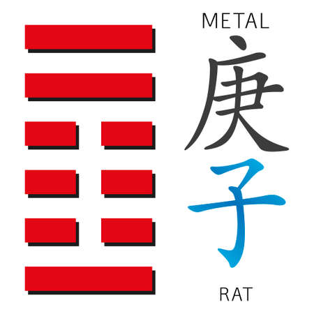 gua: Symbol of i ching hexagram from chinese hieroglyphs. Translation of 12 zodiac feng shui signs hieroglyphs- metal and rat.