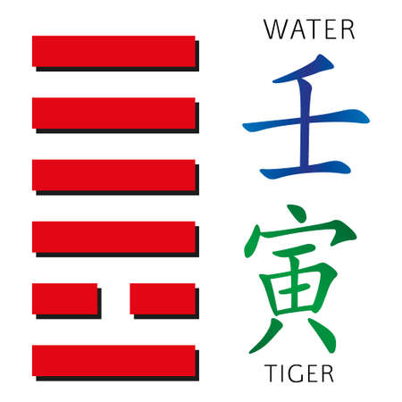gua: Symbol of i ching hexagram from chinese hieroglyphs. Translation of 12 zodiac feng shui signs hieroglyphs- water and tiger.