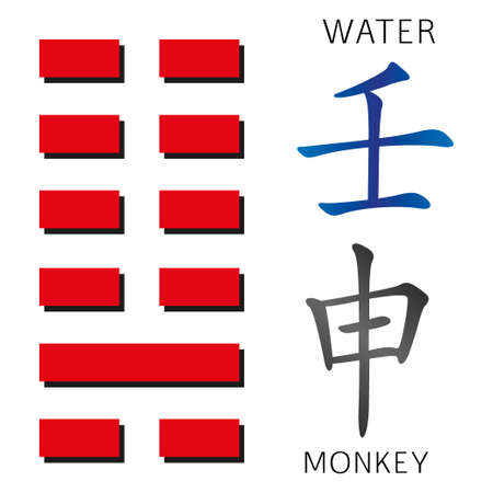 hexagram: Symbol of i ching hexagram from chinese hieroglyphs. Translation of 12 zodiac feng shui signs hieroglyphs- water and monkey. Stock Photo