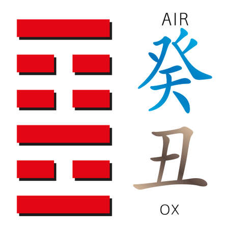 hexagram: Symbol of i ching hexagram from chinese hieroglyphs. Translation of 12 zodiac feng shui signs hieroglyphs- air and ox.