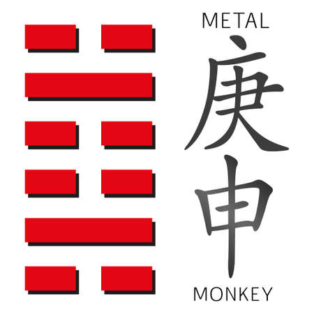 hexagram: Symbol of i ching hexagram from chinese hieroglyphs. Translation of 12 zodiac feng shui signs hieroglyphs- metal and monkey. Stock Photo