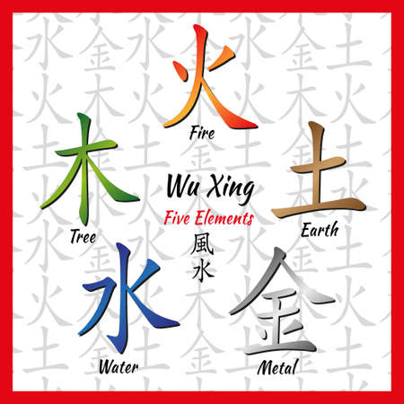 fire wood: Five Feng Shui Elements Set - Chinese Wu Xing symbols. Translation of chinese hieroglyphs- wood, fire, earth, metal, water. Illustration