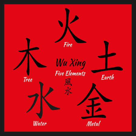 Five Feng Shui Elements Set - Chinese Wu Xing symbols. Translation of chinese hieroglyphs- wood, fire, earth, metal, water. Illustration