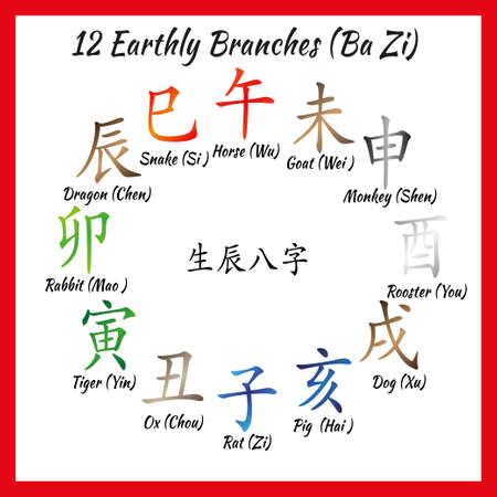 sea goat: Chinese feng shui horoscope letters. Translation of 12 zodiac animals, feng shui signs hieroglyph- Rat, Ox, Tiger, Rabbit, Dragon, Snake, Horse, Goat, Monkey, Rooster, Dog, Pig Illustration