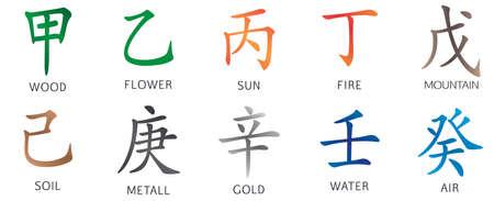 chinese astrology: Set of symbols from chinese hieroglyphs. Translation of 10 zodiac stems, feng shui signs hieroglyph. Stock Photo