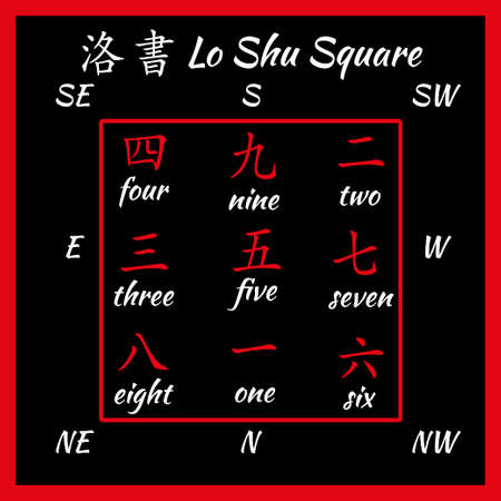 chinesse: Chinese hieroglyphs numbers. Translation of chinesse characters-numbers. Lo shu squere. Stock Photo