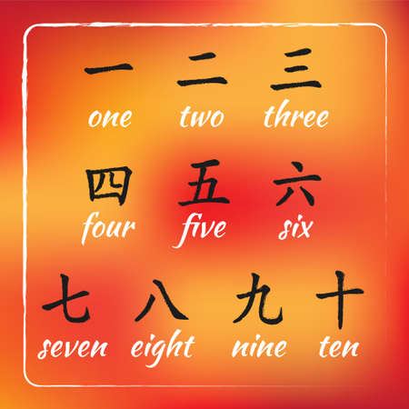 hieroglyphic: Chinese hieroglyphs numbers from one to ten with translation Stock Photo