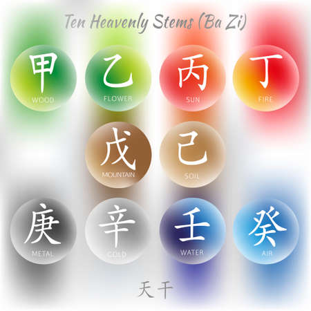 chinese astrology: Set of symbols from chinese hieroglyphs. Translation of 10 zodiac heavenly stems, feng shui signs hieroglyph. Stock Photo