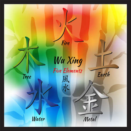 water: Five Feng Shui Elements Set - Chinese Wu Xing symbols. Translation of chinese hieroglyphs- wood, fire, earth, metal, water. Illustration