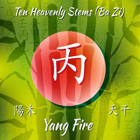 Symbol from chinese hieroglyphs. Translation of 10 zodiac stems, feng shui signs hieroglyph