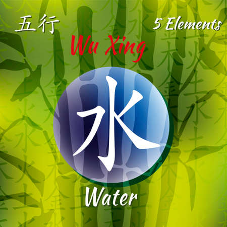 water feng shui element infographics. Five Feng Shui Elements Set - Chinese Wu Xing Symbols. Translation Of Hieroglyphs- Water Element Infographics