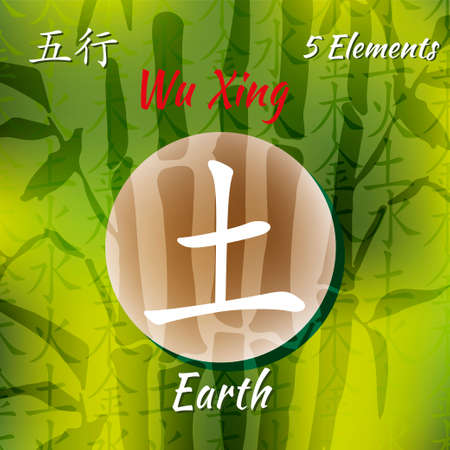 Five Feng Shui Elements Set - Chinese Wu Xing symbols. Translation of chinese hieroglyphs- wood, fire, earth, metal, water. Stock Photo