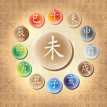 Set of chinese feng shui hieroglyphs. Translation of 12 zodiac animals, feng shui signs hieroglyph Rat, Ox, Tiger, Rabbit, Dragon, Snake, Horse, Goat, Monkey, Rooster, Dog, Pig