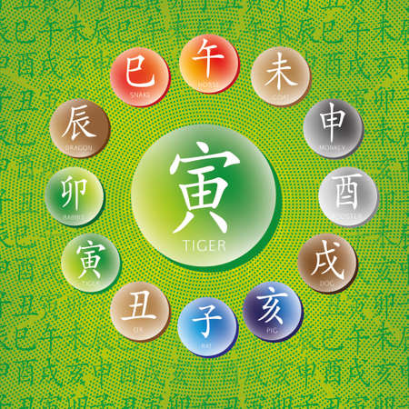 Set of chinese feng shui hieroglyphs. Translation of 12 zodiac animals, feng shui signs hieroglyph Rat, Ox, Tiger, Rabbit, Dragon, Snake, Horse, Goat, Monkey, Rooster, Dog, Pig Illustration